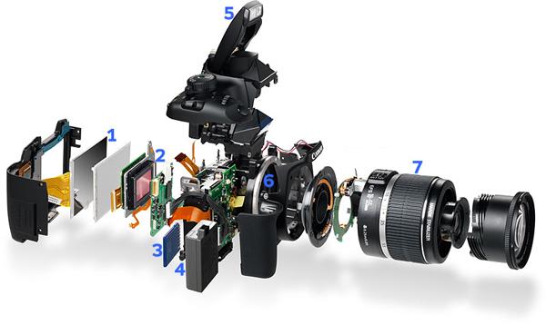 Glossario di Fotografia
